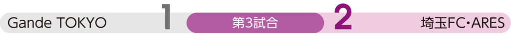 f:id:okina_monkparakeet:20180817181720j:plain