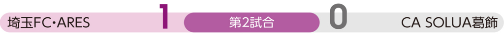 f:id:okina_monkparakeet:20180817181852j:plain