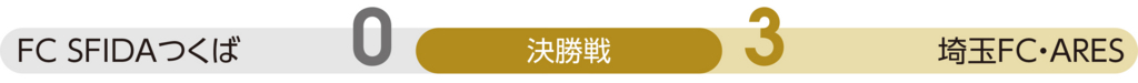 f:id:okina_monkparakeet:20180817181946j:plain