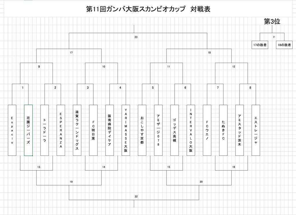 f:id:okina_monkparakeet:20181012103656p:plain