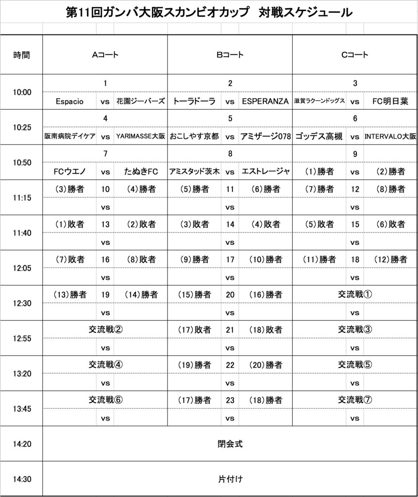 f:id:okina_monkparakeet:20181012103706p:plain