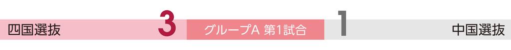 f:id:okina_monkparakeet:20181208233940j:plain