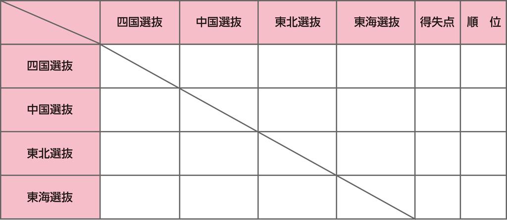f:id:okina_monkparakeet:20181208235216j:plain