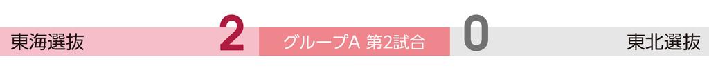 f:id:okina_monkparakeet:20181212201026j:plain