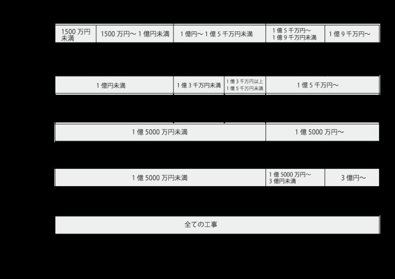 f:id:okinagaakihisa:20170613195957p:image