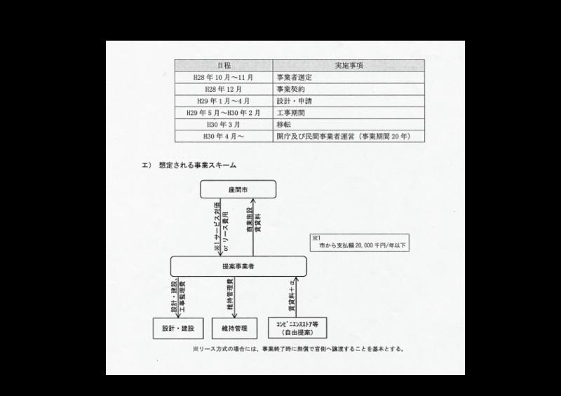 f:id:okinagaakihisa:20170613201753p:image