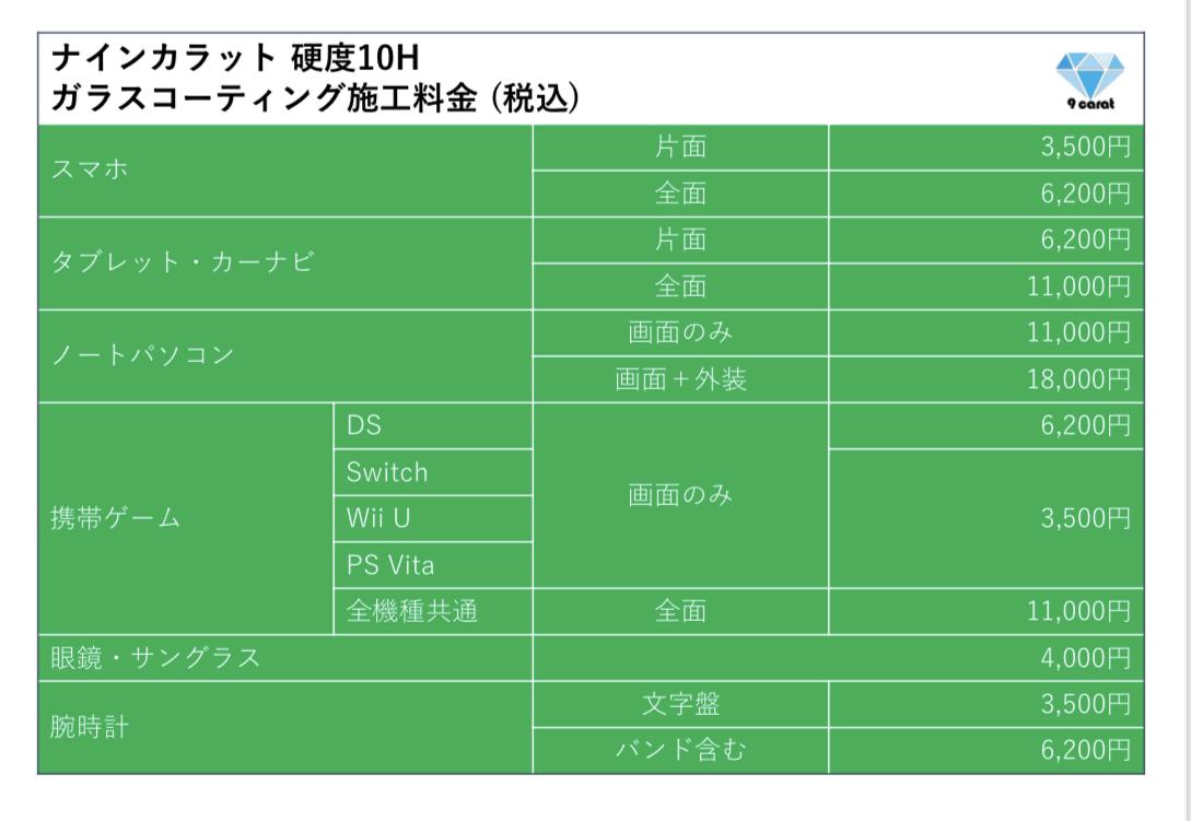 f:id:okinawa-9carat:20210601001937j:plain