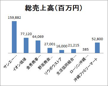 f:id:okinawa-hataraku:20160712075049p:plain