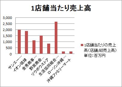 f:id:okinawa-hataraku:20160712075121p:plain