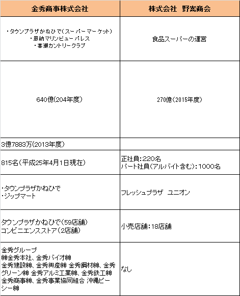 f:id:okinawa-hataraku:20160712080056p:plain