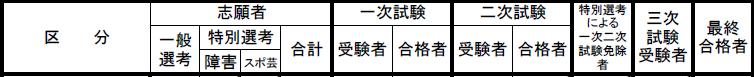 f:id:okinawa-hataraku:20160914230220p:plain