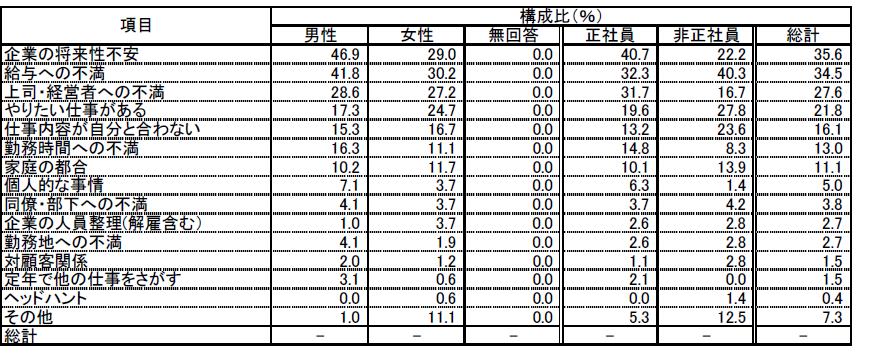 f:id:okinawa-hataraku:20161122160701p:plain