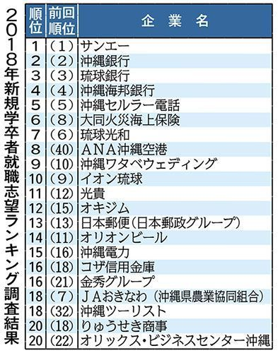 f:id:okinawa-hataraku:20170405230203p:plain