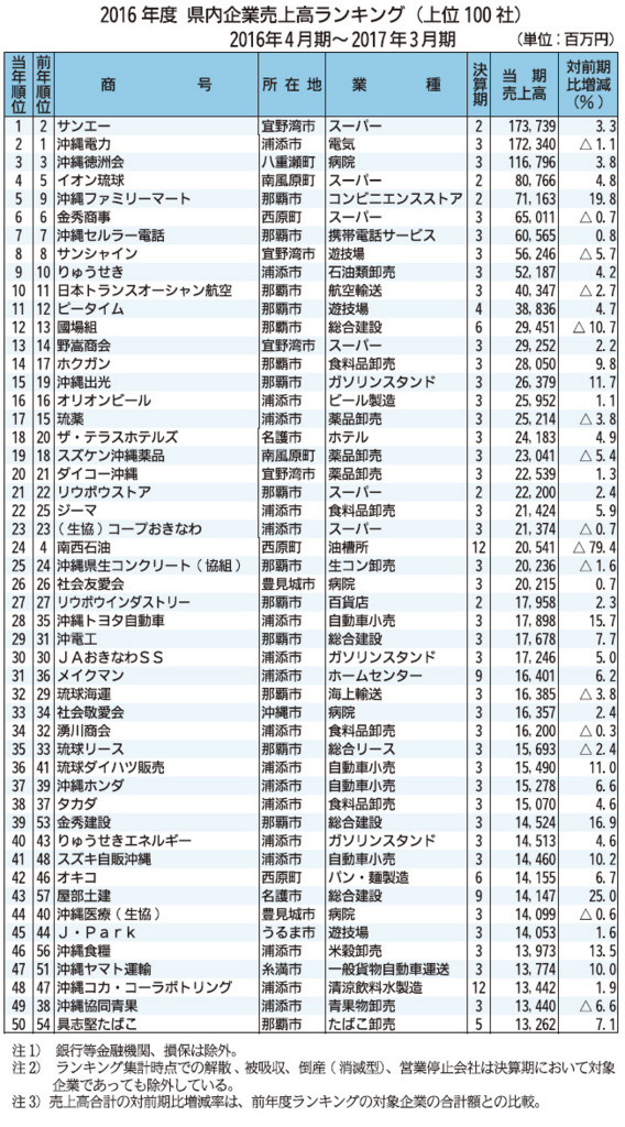 f:id:okinawa-hataraku:20170818004824j:plain