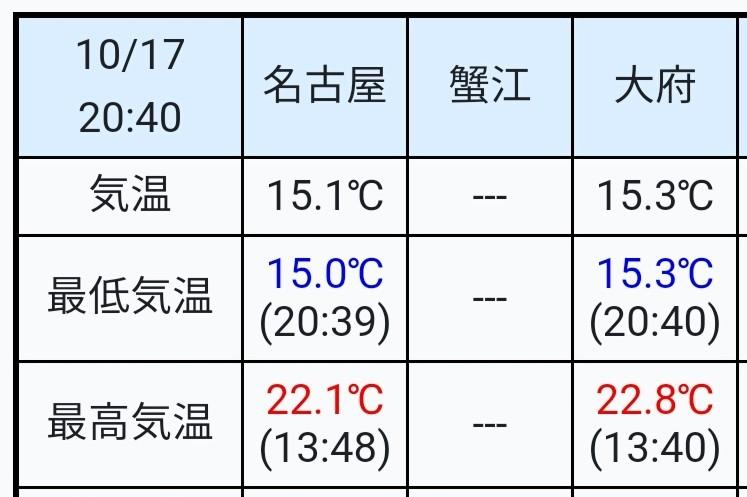 f:id:okinawa-rail:20211017205504j:image