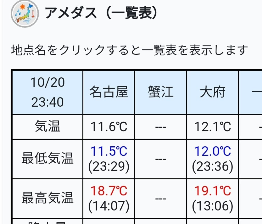 f:id:okinawa-rail:20211021000732j:image