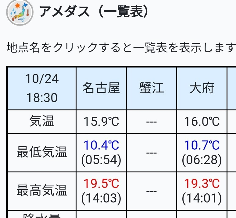 f:id:okinawa-rail:20211024190856j:image
