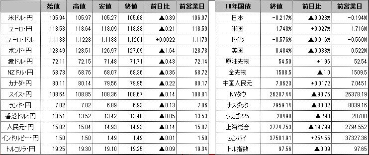 f:id:okinawa-support:20190812103131p:plain