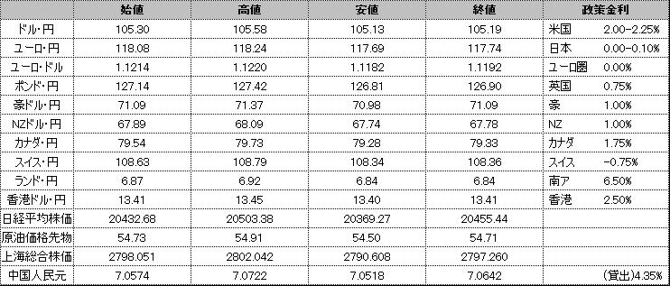 f:id:okinawa-support:20190813220850p:plain