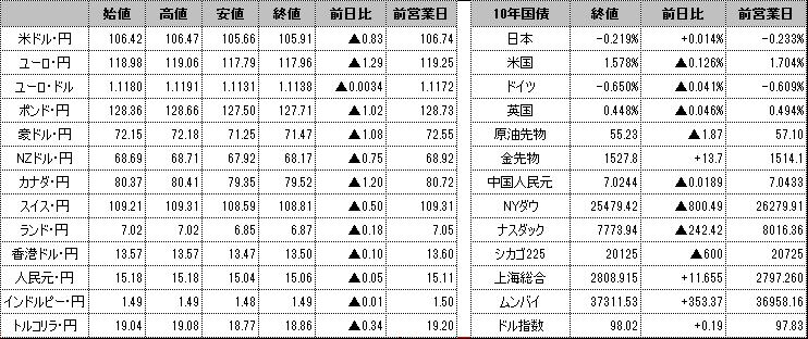 f:id:okinawa-support:20190815182734p:plain