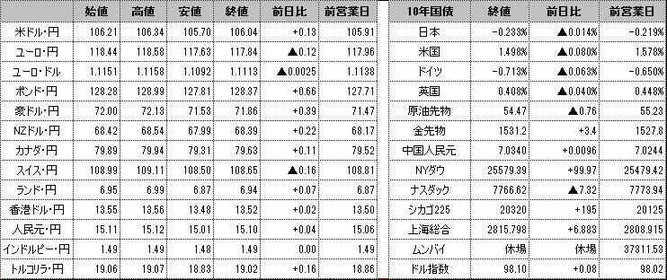 f:id:okinawa-support:20190816154742p:plain