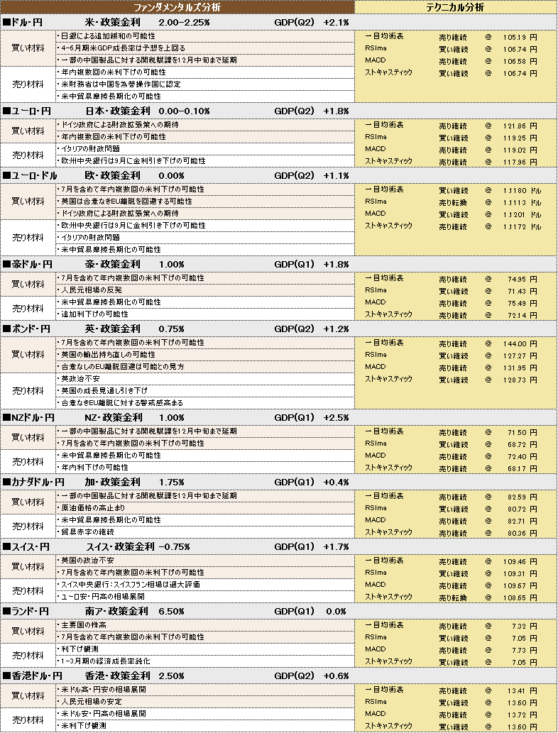 f:id:okinawa-support:20190816154946p:plain