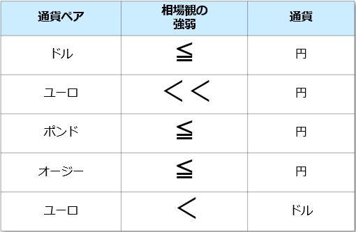 f:id:okinawa-support:20190819072019j:plain