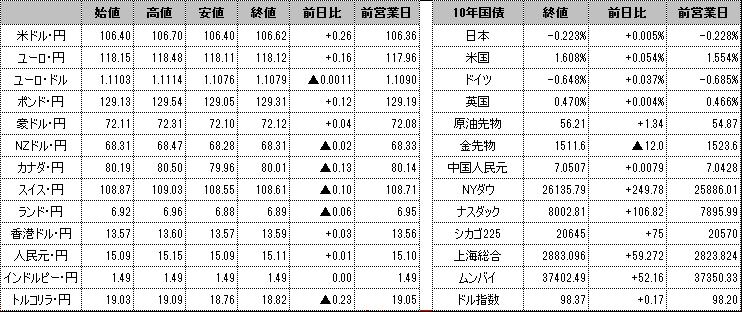 f:id:okinawa-support:20190820105252p:plain