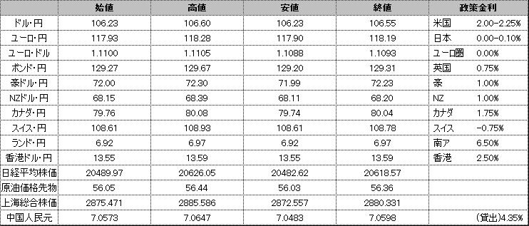 f:id:okinawa-support:20190821191617p:plain