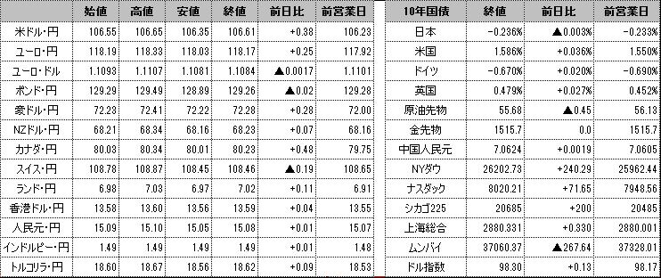 f:id:okinawa-support:20190822102157p:plain