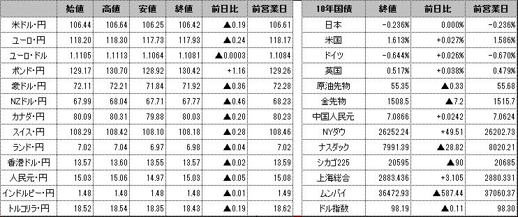 f:id:okinawa-support:20190823100450p:plain