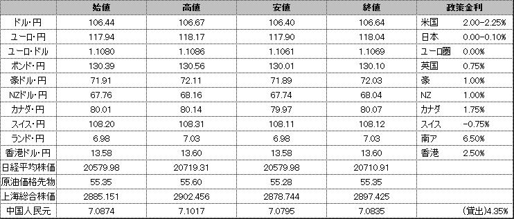 f:id:okinawa-support:20190823184628p:plain