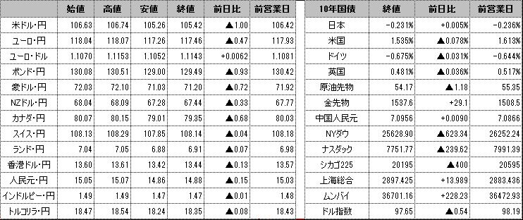 f:id:okinawa-support:20190826103511p:plain