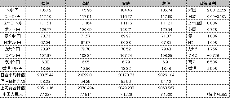 f:id:okinawa-support:20190826182826p:plain