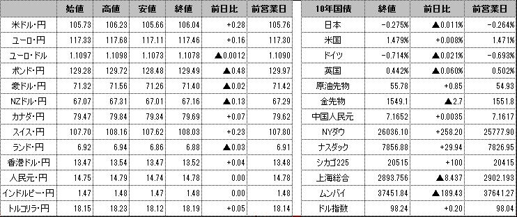 f:id:okinawa-support:20190829101457p:plain