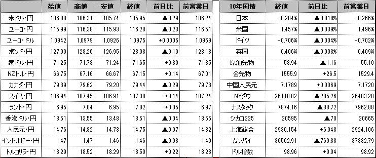 f:id:okinawa-support:20190904102622p:plain