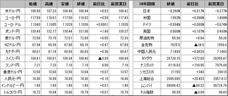 f:id:okinawa-support:20190906110104p:plain