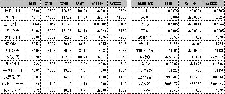f:id:okinawa-support:20190909105021p:plain