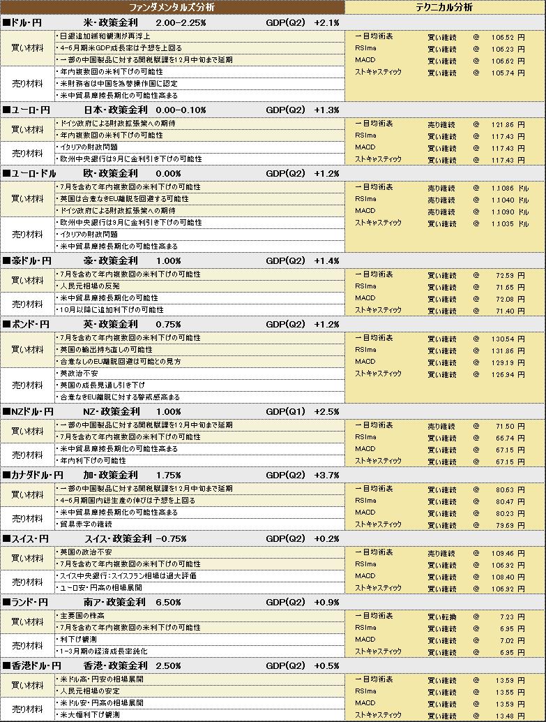 f:id:okinawa-support:20190909184413p:plain