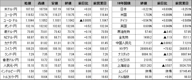 f:id:okinawa-support:20190911101941p:plain