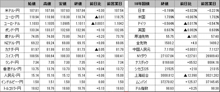 f:id:okinawa-support:20190912101800p:plain