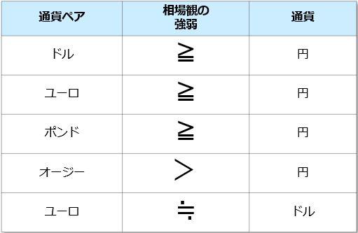 f:id:okinawa-support:20190916103115j:plain
