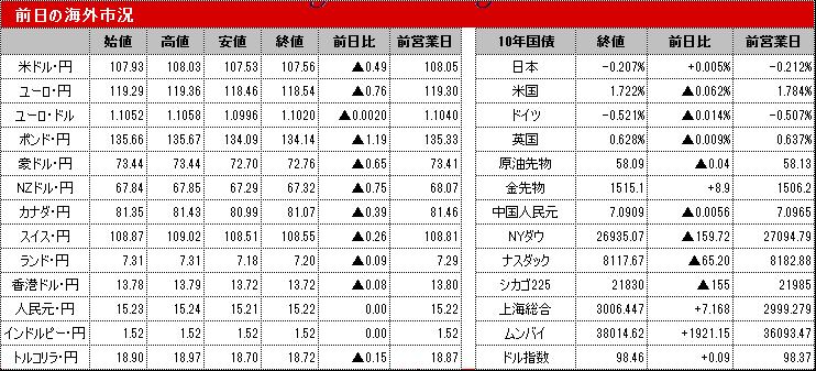 f:id:okinawa-support:20190923100925p:plain