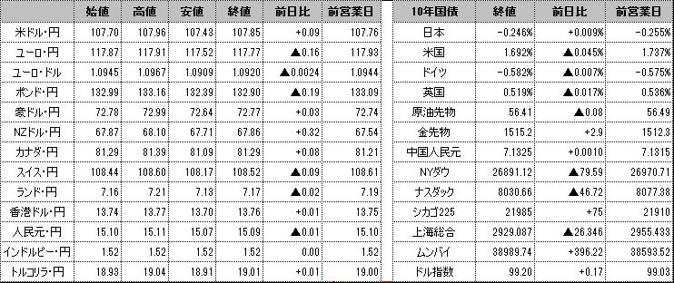 f:id:okinawa-support:20190927100721p:plain