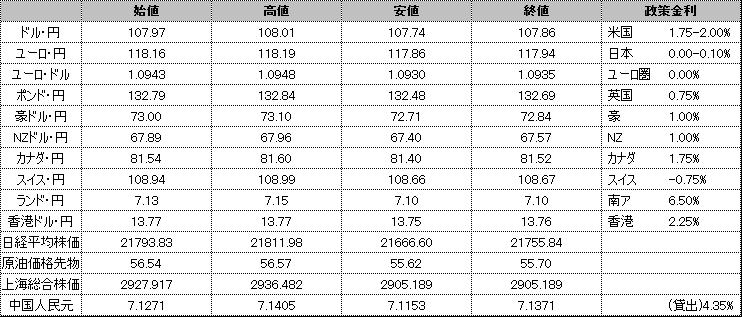 f:id:okinawa-support:20190930190943p:plain