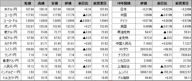 f:id:okinawa-support:20191001110450p:plain