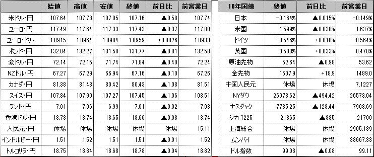 f:id:okinawa-support:20191003103447p:plain