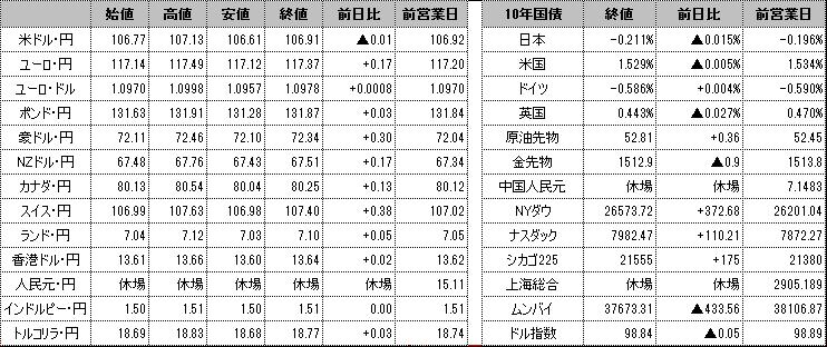f:id:okinawa-support:20191007102709p:plain