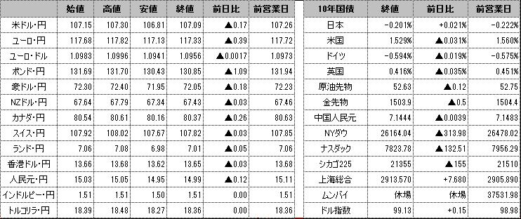 f:id:okinawa-support:20191009103431p:plain
