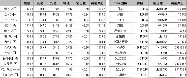f:id:okinawa-support:20191011101554p:plain